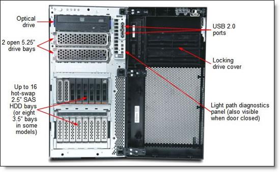 Ibm System X M3 Upgrades