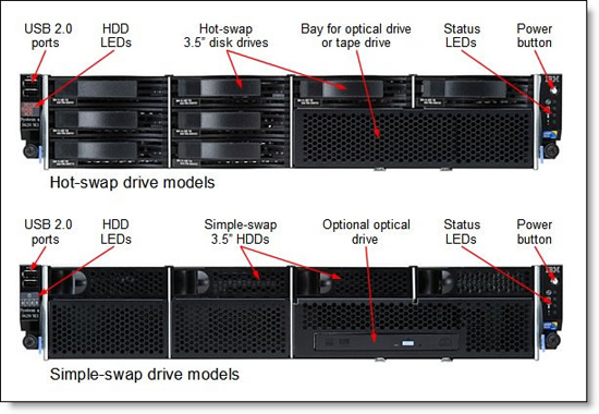 IBM x3620 M3 HDDs from iStorage Networks