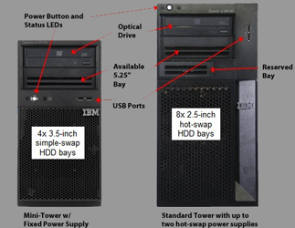IBM x3100 Micro and Full Size Tower Servers