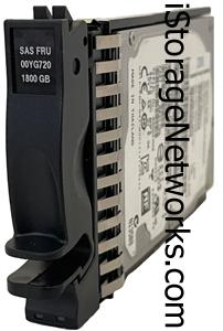 LENOVO Option PN 00YG718 Disk Drive